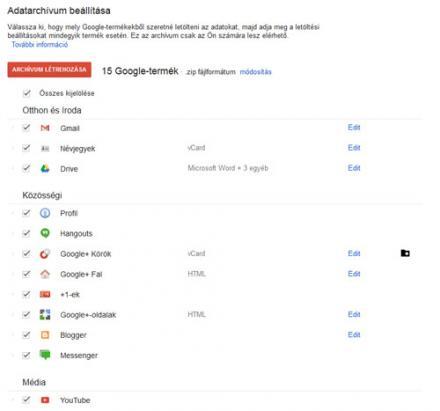 Google fiók teljes mentése